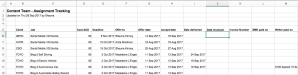 A spreadsheet as a simple alternative to workflow software