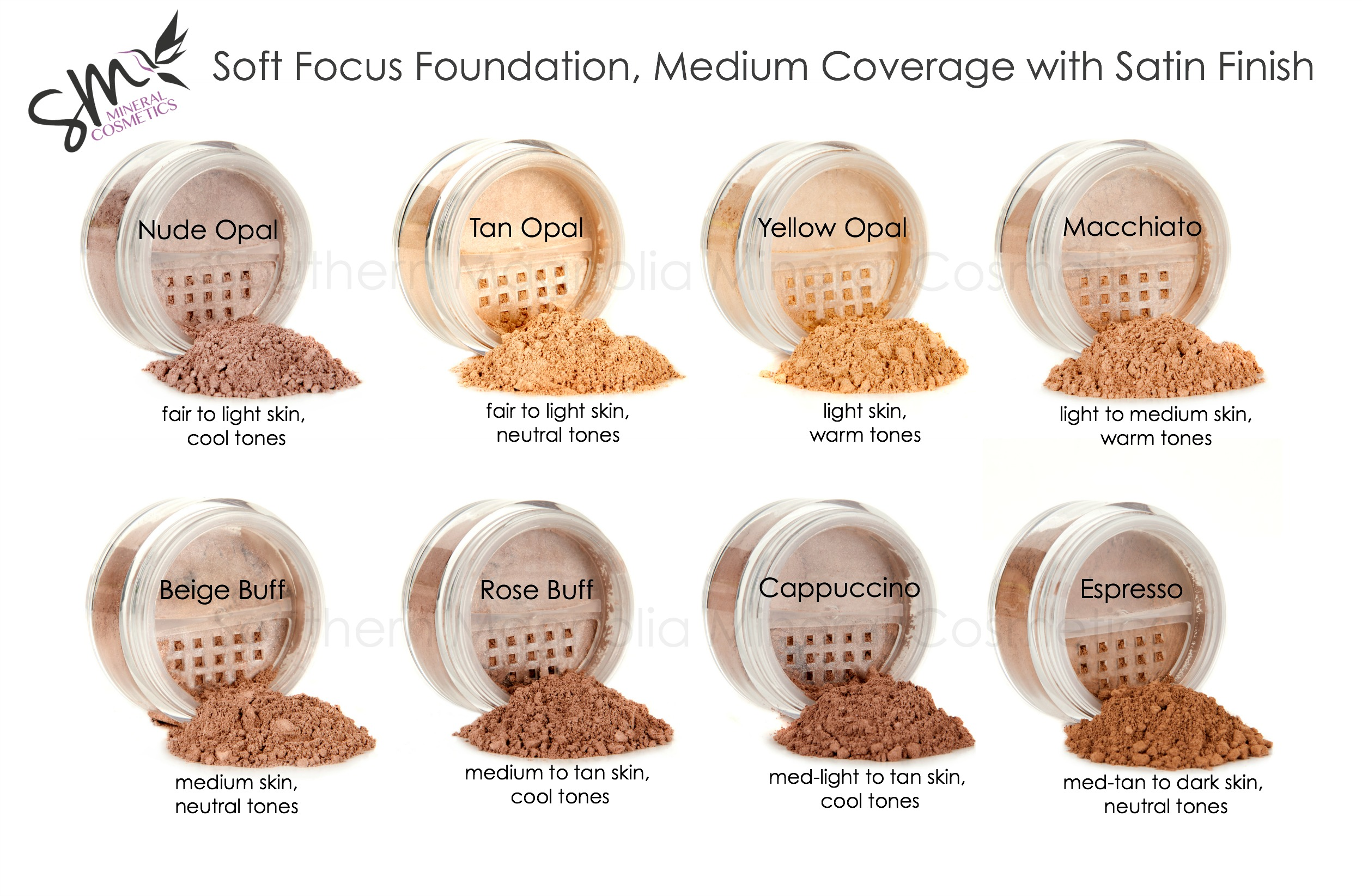 Foundation Color Charts