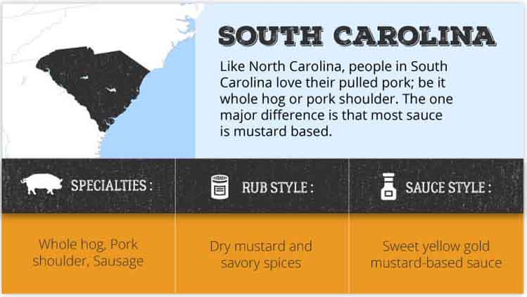 South Carolina bbq style