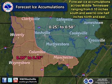 ice accumulation