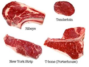 steak cuts.