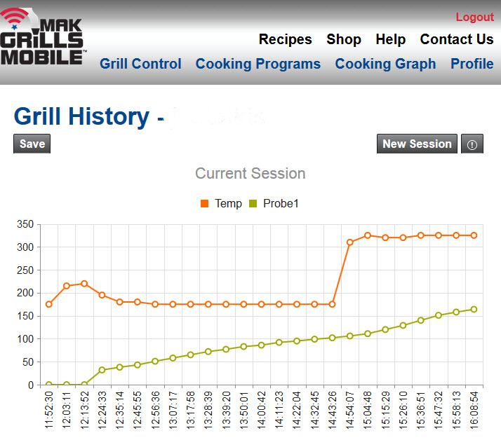 MAK Grills WiFi Module Graph