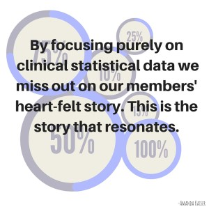 Data and the Member Story That Resonates