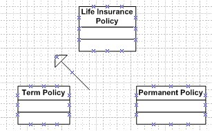 Uncovering Requirements With UML Class Diagrams Part 4
