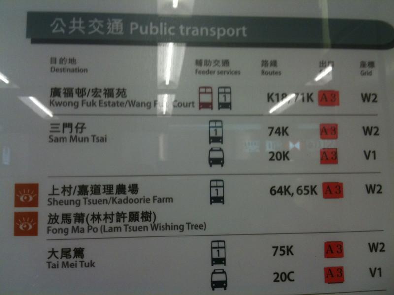 Tai Po Market MTR