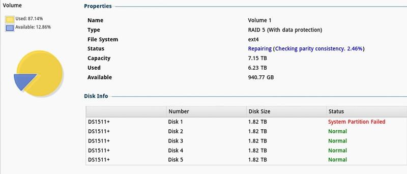 Synology DS1511 Hard Disk Crash or Disk Partition Error