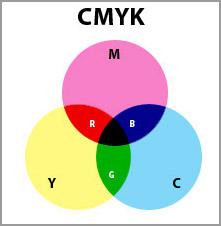 cmyk2