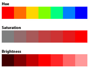 hue-sat-brightness
