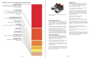 Cost to make shoes shoe design book