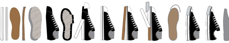 how Converse All Stars are made?
