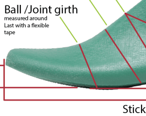 The ball girth is the measurement around an the shoe last. The Ball Girth is measured around the last from the lateral ball point to the medial ball point. When measuring a last you need to know the ball girth. The ball girth of a last typically grades at a rate of 1/4 per whole size or 6.35mm per size.