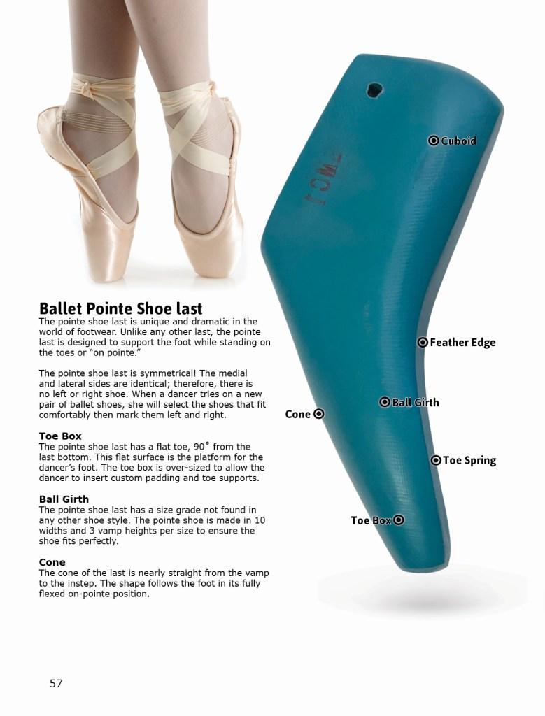 Ballet Shoe Last