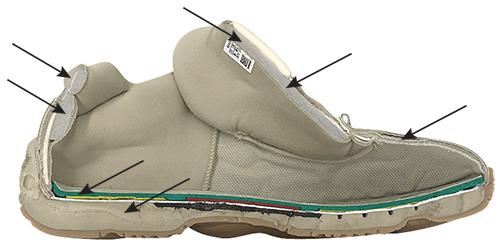 Foam iside thoes
