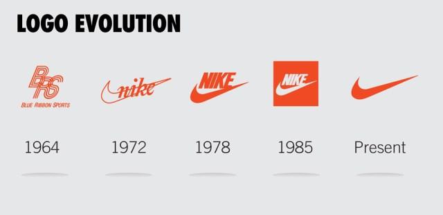 sepatu sneakers, gambar sepatu, model sepatu terbaru, harga sepatu, online shop sepatu, sepatu keren, sepatu laki laki, koleksi sepatu, sneaker wedges, sepatu online shop, sepatu online original, sneakers original, toko online sepatu, sepatu sneakers murah, gambar sepatu terbaru, jual sneakers, sejarah logo nike