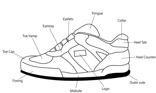 sneakers-part