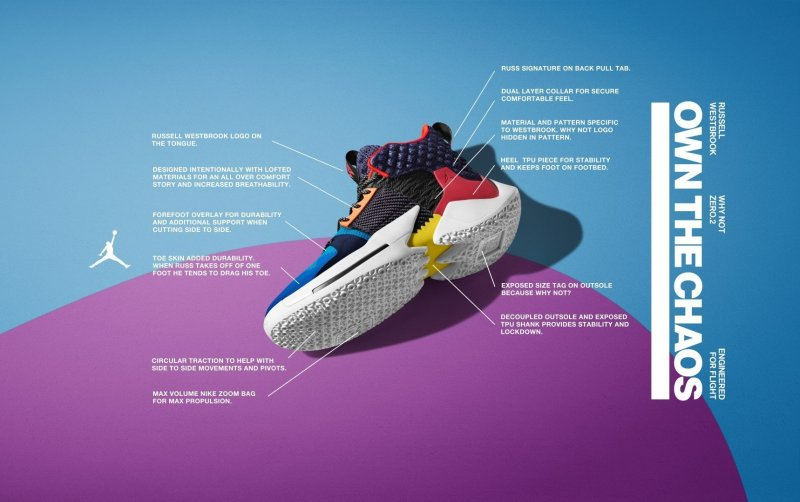 Nike Jordan Why Not Zer0.2