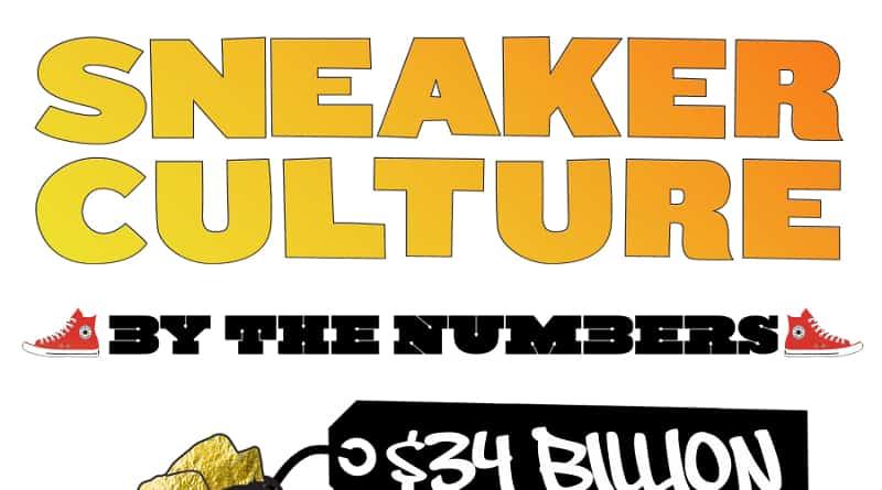 """[Infographie] La """"culture sneaker"""" en chiffres"""