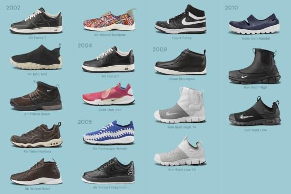 Les baskets issues du projet Nike HTM - 2002-2010
