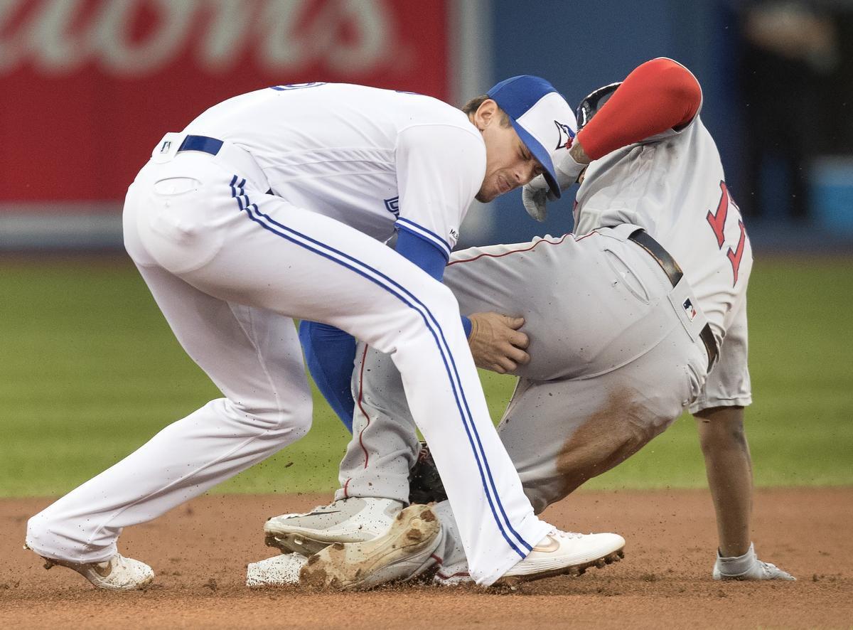 Blue Jays vs Red Sox