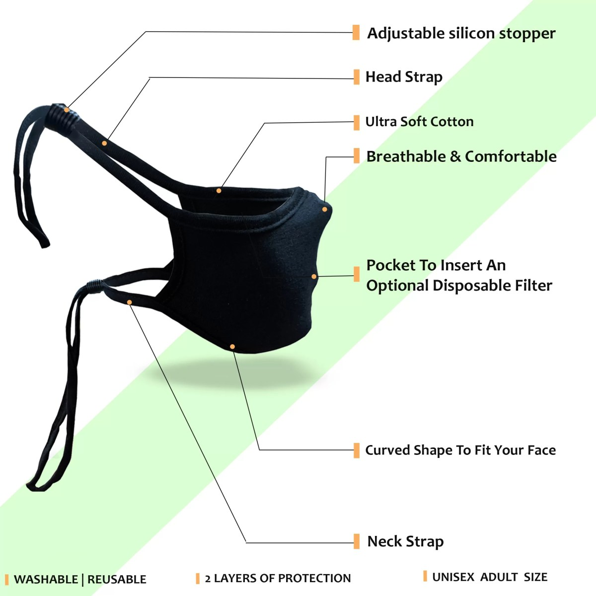 infographic about head strap mask