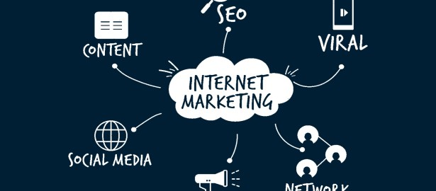 Why Your Brand Need A Social Media Marketing Strategy