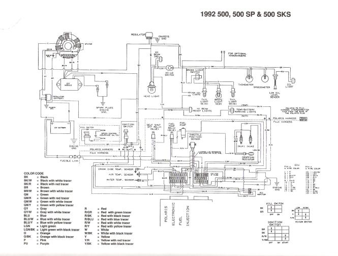 1998 polaris sportsman 500 wiring diagram wiring diagram solved i need a wiring diagram for 2017 polaris fixya