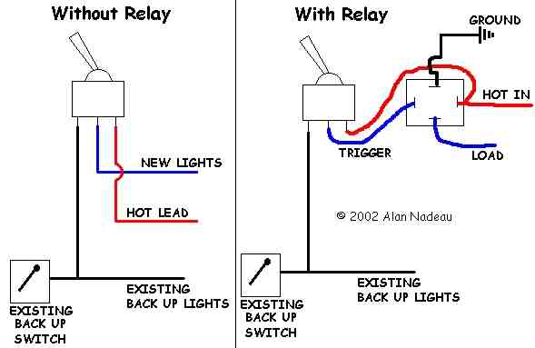 led backup lights wiring  schematic wiring diagram