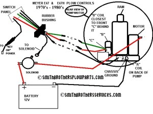 Wiring Instructions for Meyer Plow | eHow