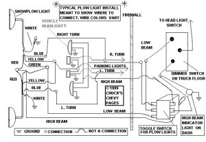 Fisher plow light schematic needed  Ford Truck Enthusiasts Forums