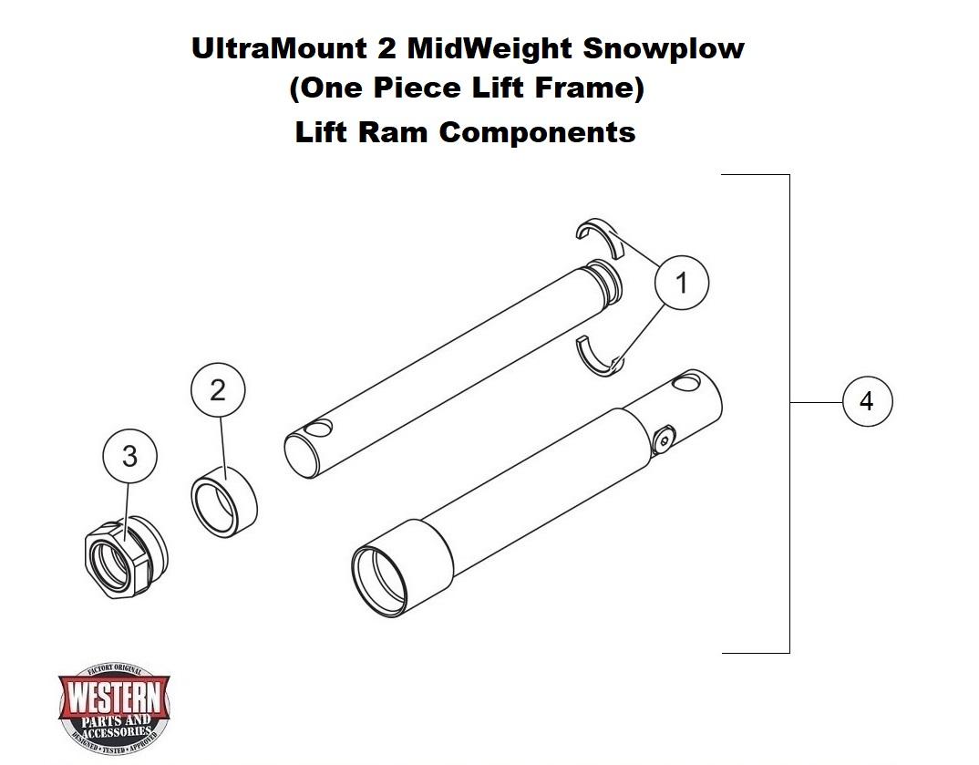 Midweight Snowplow Diagrams