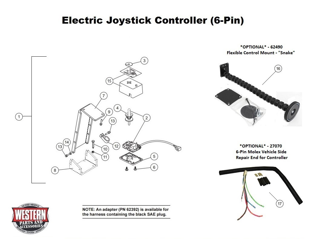 Controllers Amp Parts