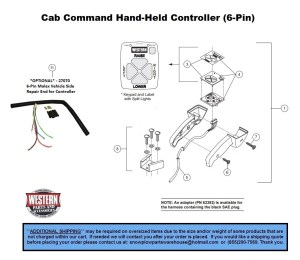 Controllers & Parts  Standard Poly  UniMount Plows