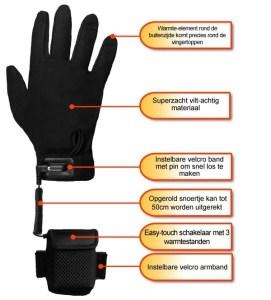 verwarmde handschoen
