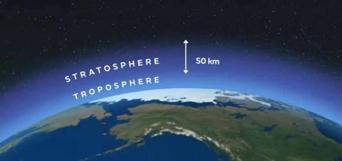 stratosfeer ssw