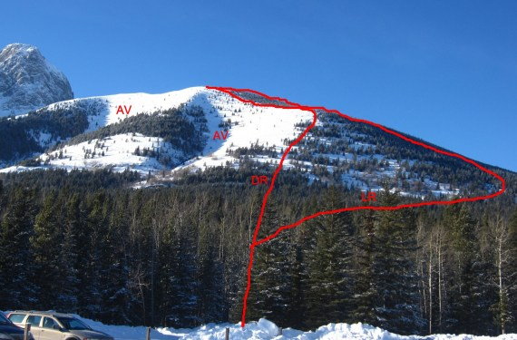 The Mount Kidd Lookout trail, up to five hours round trip. AV: Avalanche Risk DR: Direct Route LR: Longer, Safer Route