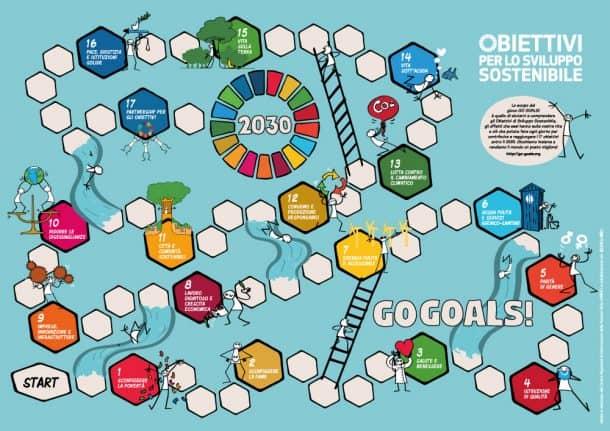 gioco dell'oca degli obiettivi 2030