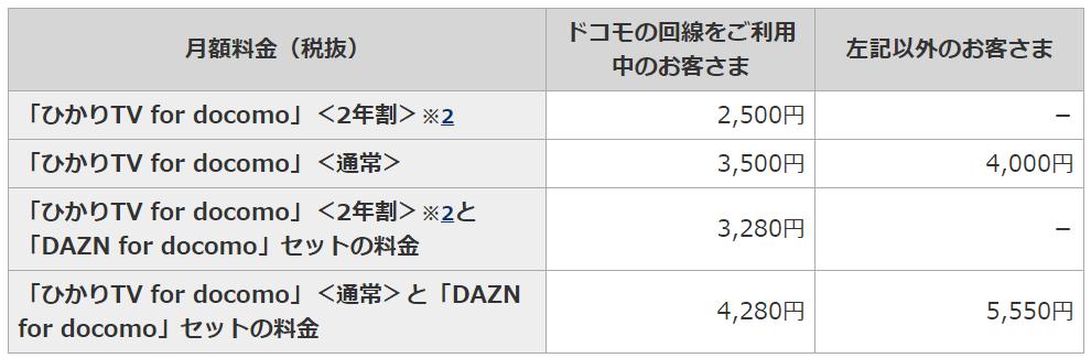f:id:sora-no-color:20180130213721p:plain