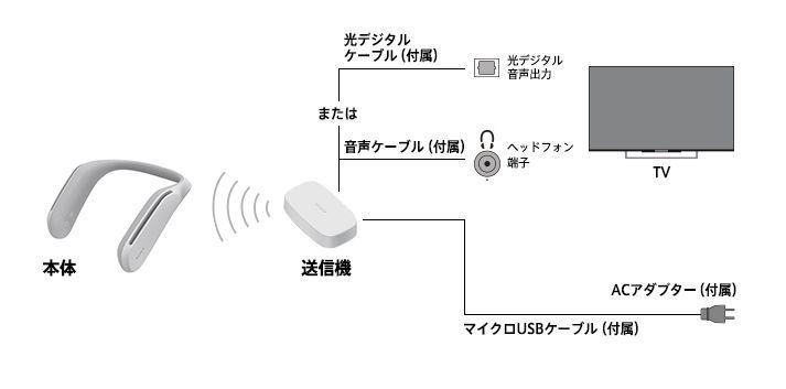 f:id:sora-no-color:20180326213230j:plain