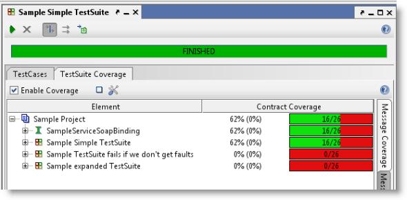 testsuite-coverage