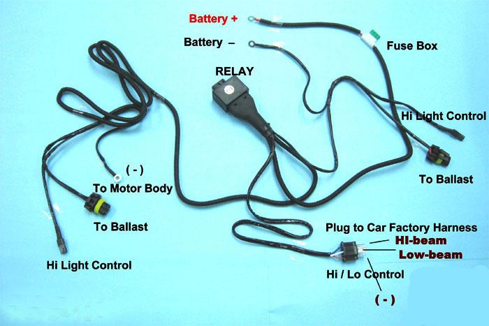 HID Bi-Xenon Relay Harness Hi/Lo Wiring Controller w/FuseSOCAL LED Lighting