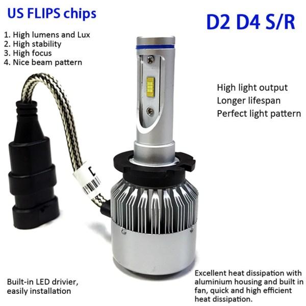 d2s led headlight kit white