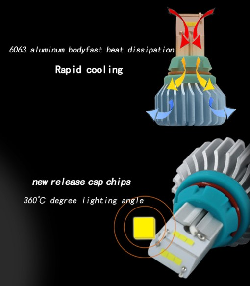 T15 921 CSP LED Bulb back up reverse light