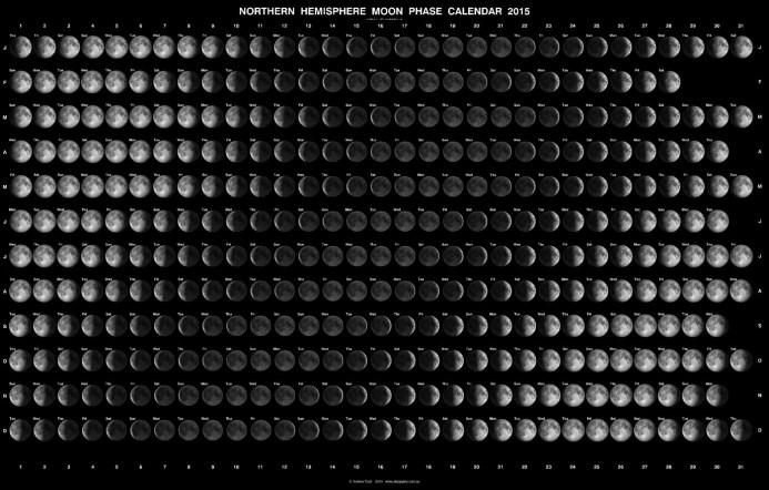 moonphase2015_north