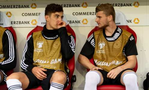 Jürgen Klopp Speaks Out on Timo Werner & Kai Havertz as Liverpool Turn Down Big Signings