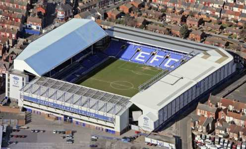 The 4 Alternative Venues if Merseyside Derby Cannot Be Played in Liverpool
