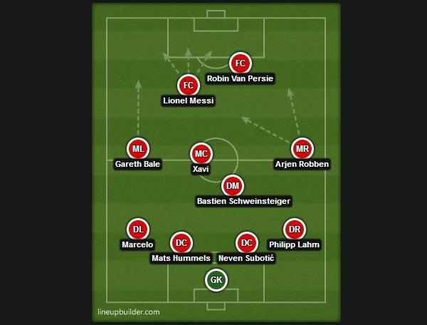 Best XI by Brand - The Recap | Soccer