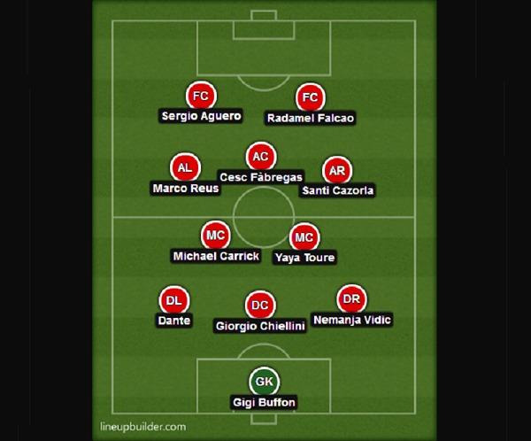 Puma Team