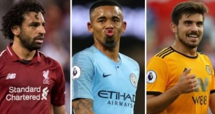 EPL 2018 Players to Watch