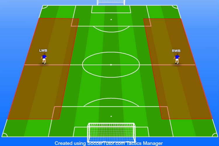 3-5-2-Formation-WBs-Cropped.jpg