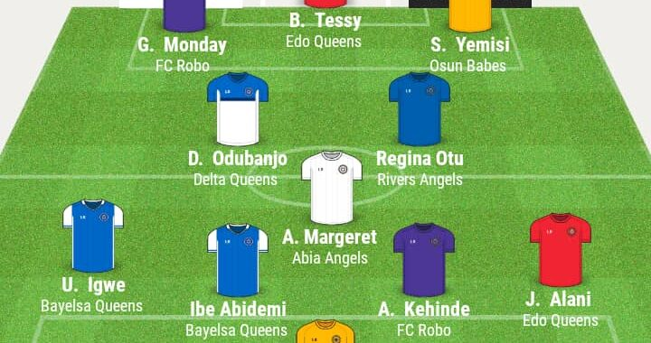 NWFL: Two FC Robo players made it to the GW1 team of the week